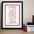 Thumb_personalised-family-tree-print