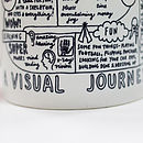 'A Visual Journey Through Fatherhood' Mug
