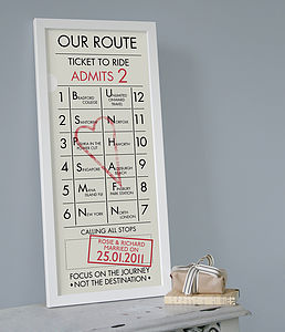 Personalised Bus Ticket Print - pictures, prints & paintings