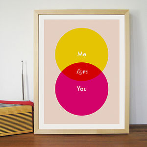 Love Venn Diagram Print