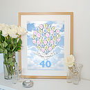 Personalised Fingerprint Balloons Print