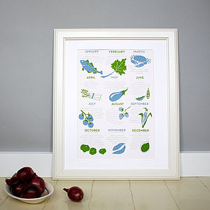Seasonal Food Poster
