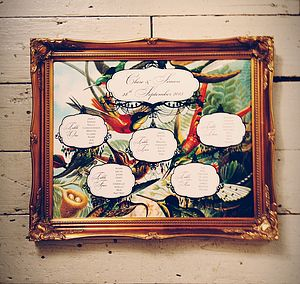 Bird Of Paradise Wedding Seating Plan - table plans