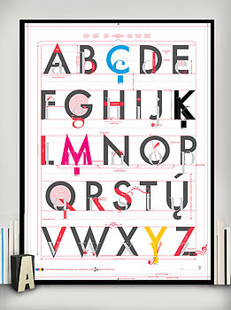 Alphabet Of Typography Print