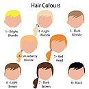 hair col
