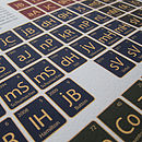 Formula One Periodic Table Art Print