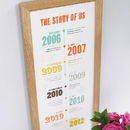 Example of Personalised Story of Us in 70x20 FSC frame