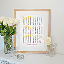 Personalised Fingerprint Candles Print