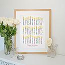 Personalised Fingerprint Candles Print