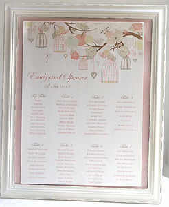Wedding Table Seating Printable Plan