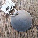 reverse of key ring