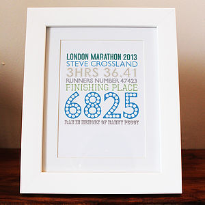 Marathon Or Special Event Print - shop by price