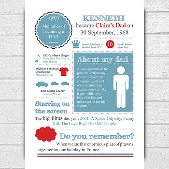 Personalised Dad Memories Print