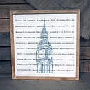 Handmade 'London' Typographic Wood Print