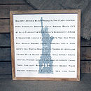 Handmade 'New York' Typographic Wood Print