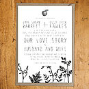 Enchanted Forest Black Invitation