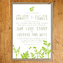 Enchanted Forest Green Invitation