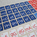England Cricket Periodic Table Art Print