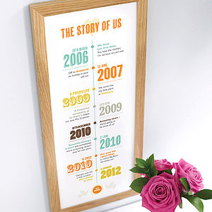 Personalised 'Story Of Us' Timeline Print - gifts for couples