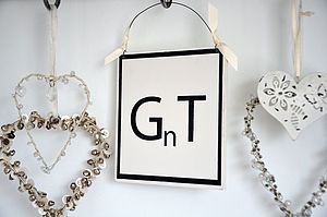 GnT Periodic Sign - room decorations