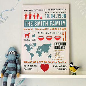 Personalised Family Infographic Canvas Print - art & pictures