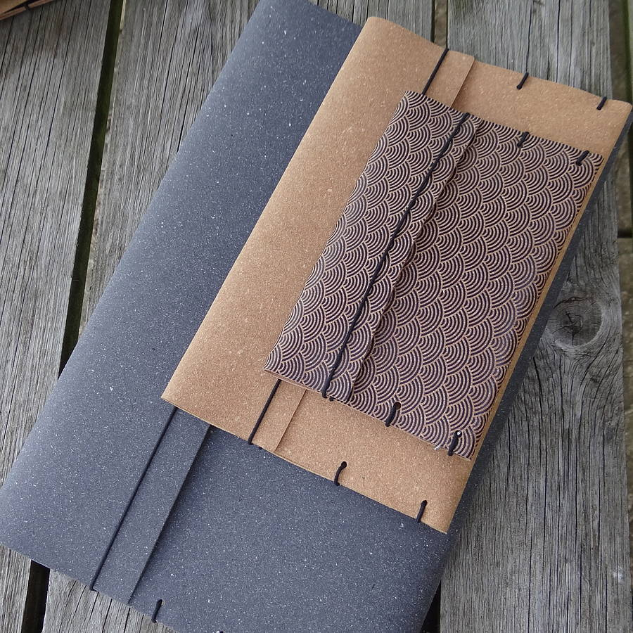 Recycled Leather Folder Document Wallet By Artbox Notonthehighstreet Com