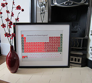Nottingham Forest Periodic Table Art Print