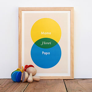 Personalised Parent And Baby Names Venn Print - pictures & prints for children