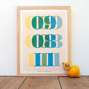 Personalised Baby Boy's Birth Date Print