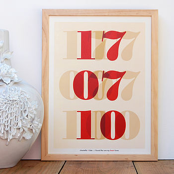 Personalised Wedding Date Or Birthday Print