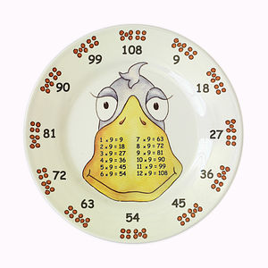 Set Of Later Years Times Table Plates - children's tableware