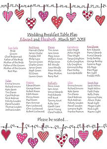 Hearts On The Line Table Plan