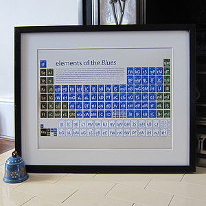Birmingham City Periodic Table Art Print