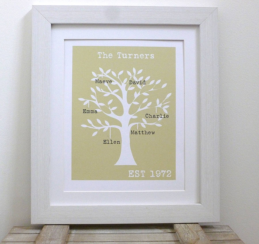 personalised family tree framed print by tillie mint loves ...