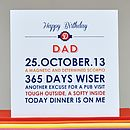 Personalised 'Dad' Birthday Card