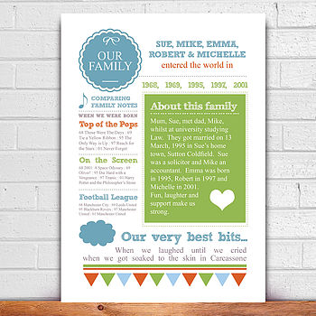 Personalised Family Dates And Events Print