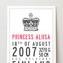 Personalised Prince Or Princess Kids Name Print
