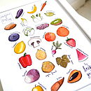 Fruit And Vegetable Alphabet Print Unframed