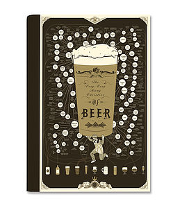 Beers Art Print Notepad By Pop Chart Lab