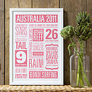 Personalised Memories Print - Pink on White