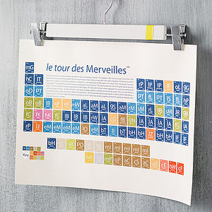 Tour De France Periodic Table Art Print - for young men