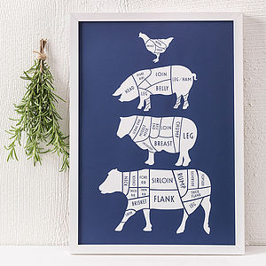 Butcher's Kitchen Print - gifts for foodies