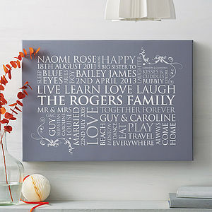 Personalised Family Word Art - gifts for her