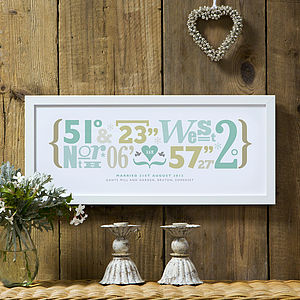 Personalised Wedding Coordinates Print - gifts for couples