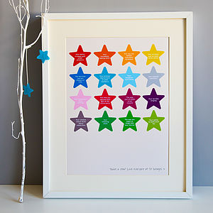 Personalised 'You're A Star' Print