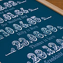 Medium navy blue Personalised Dates Art Print