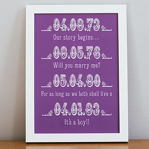 Personalised Dates Art Print - art & pictures
