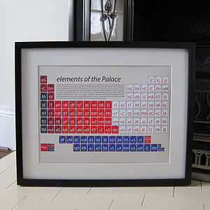 Crystal Palace Periodic Table Art Print