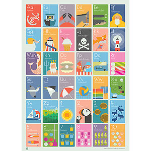 Seaside Alphabet And Counting Poster
