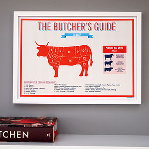 Butcher's Beef Meat Cuts Kitchen Infographic Print